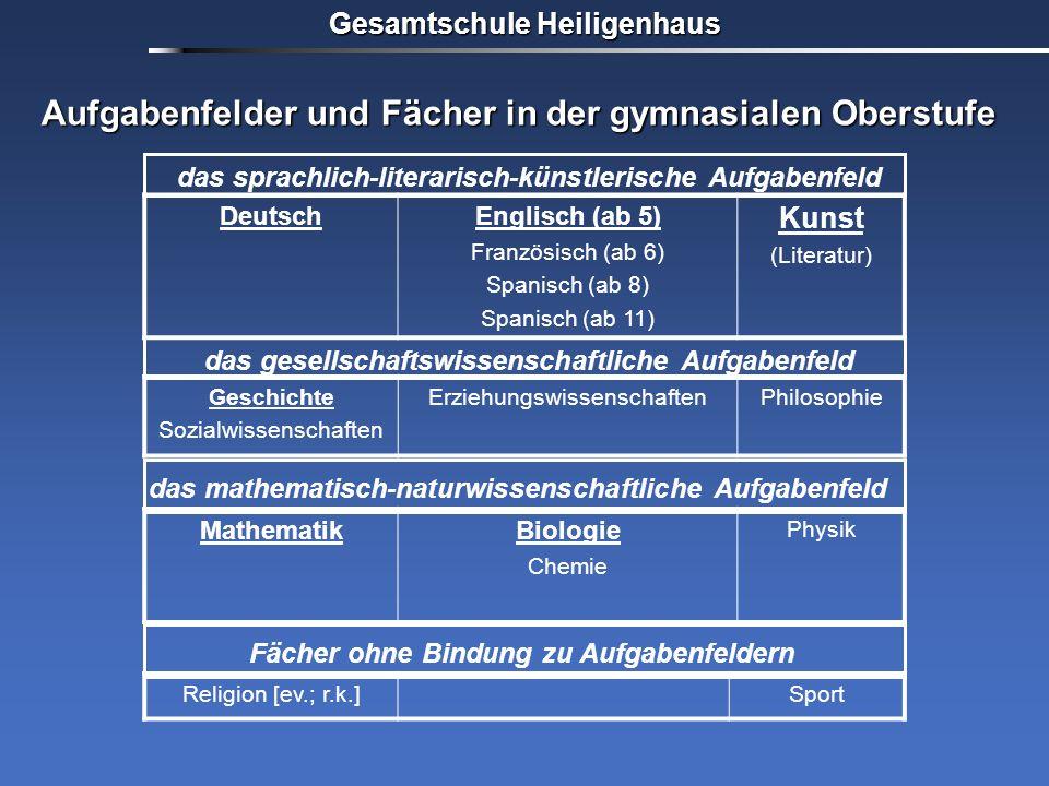 Gesamtschule Heiligenhaus Aufgabenfelder und Fächer in der gymnasialen Oberstufe MathematikBiologie Chemie Physik Geschichte Sozialwissenschaften Erzi