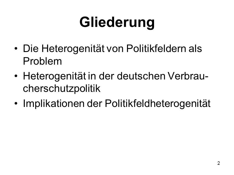 2 Gliederung Die Heterogenität von Politikfeldern als Problem Heterogenität in der deutschen Verbrau- cherschutzpolitik Implikationen der Politikfeldh