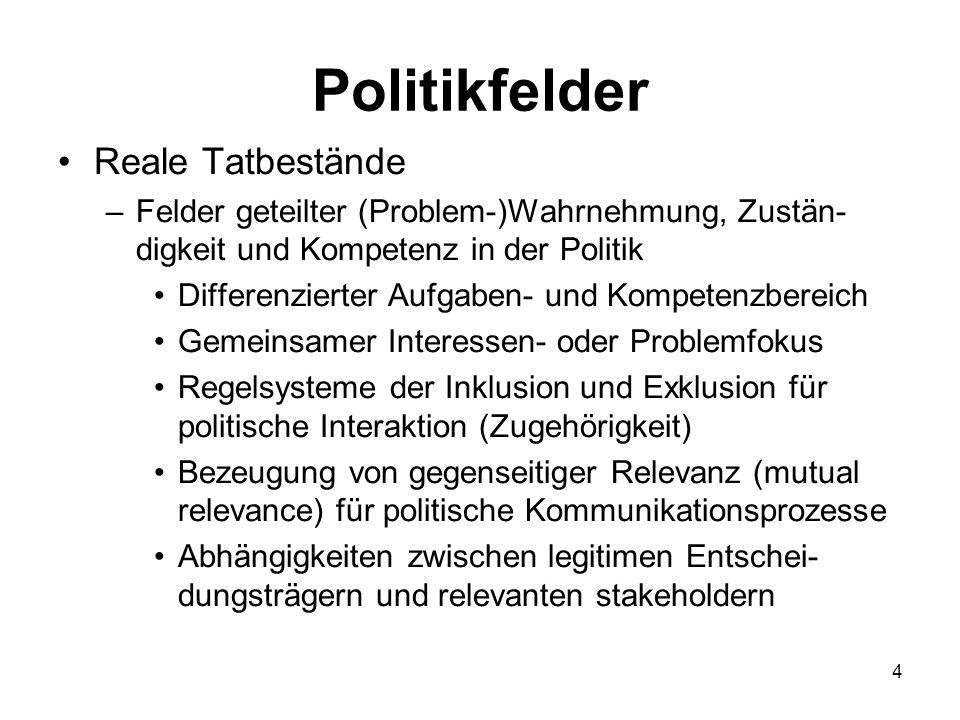 Politikfelder Reale Tatbestände –Felder geteilter (Problem-)Wahrnehmung, Zustän- digkeit und Kompetenz in der Politik Differenzierter Aufgaben- und Ko