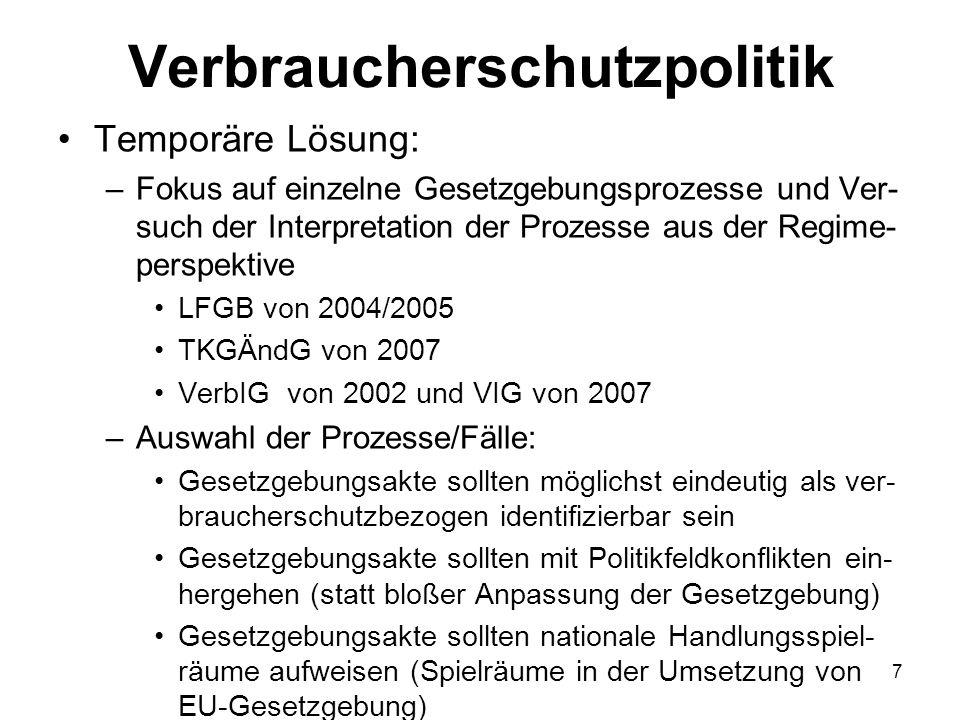 Verbraucherschutzpolitik Temporäre Lösung: –Fokus auf einzelne Gesetzgebungsprozesse und Ver- such der Interpretation der Prozesse aus der Regime- per