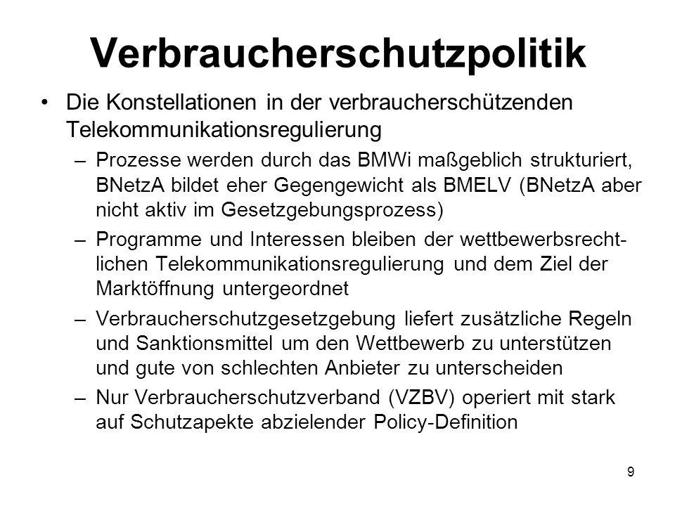 Verbraucherschutzpolitik Die Konstellationen in der verbraucherschützenden Telekommunikationsregulierung –Prozesse werden durch das BMWi maßgeblich st