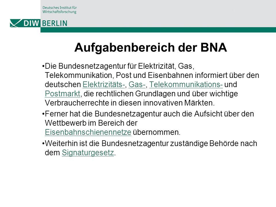 Aufgabenbereich der BNA Die Bundesnetzagentur für Elektrizität, Gas, Telekommunikation, Post und Eisenbahnen informiert über den deutschen Elektrizitä