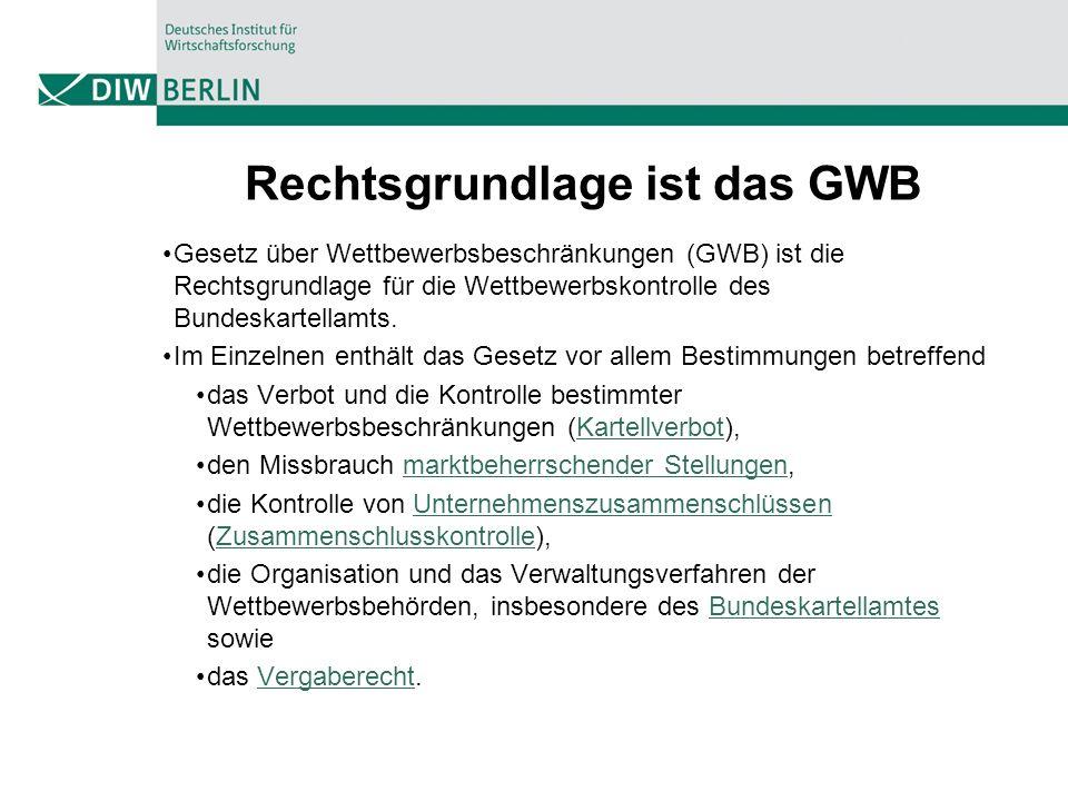 Rechtsgrundlage ist das GWB Gesetz über Wettbewerbsbeschränkungen (GWB) ist die Rechtsgrundlage für die Wettbewerbskontrolle des Bundeskartellamts. Im