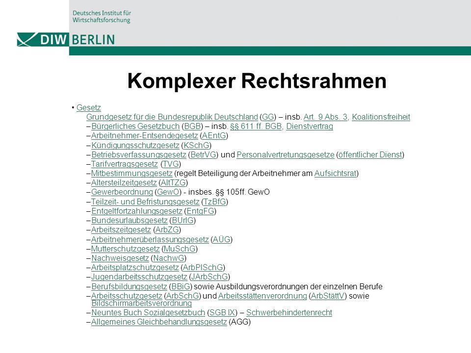 Komplexer Rechtsrahmen Gesetz Grundgesetz für die Bundesrepublik DeutschlandGrundgesetz für die Bundesrepublik Deutschland (GG) – insb. Art. 9 Abs. 3,