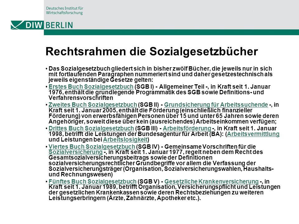 Rechtsrahmen die Sozialgesetzbücher Das Sozialgesetzbuch gliedert sich in bisher zwölf Bücher, die jeweils nur in sich mit fortlaufenden Paragraphen n