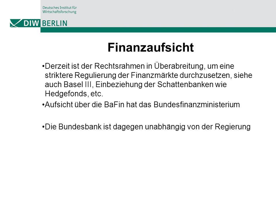 Finanzaufsicht Derzeit ist der Rechtsrahmen in Überabreitung, um eine striktere Regulierung der Finanzmärkte durchzusetzen, siehe auch Basel III, Einbeziehung der Schattenbanken wie Hedgefonds, etc.