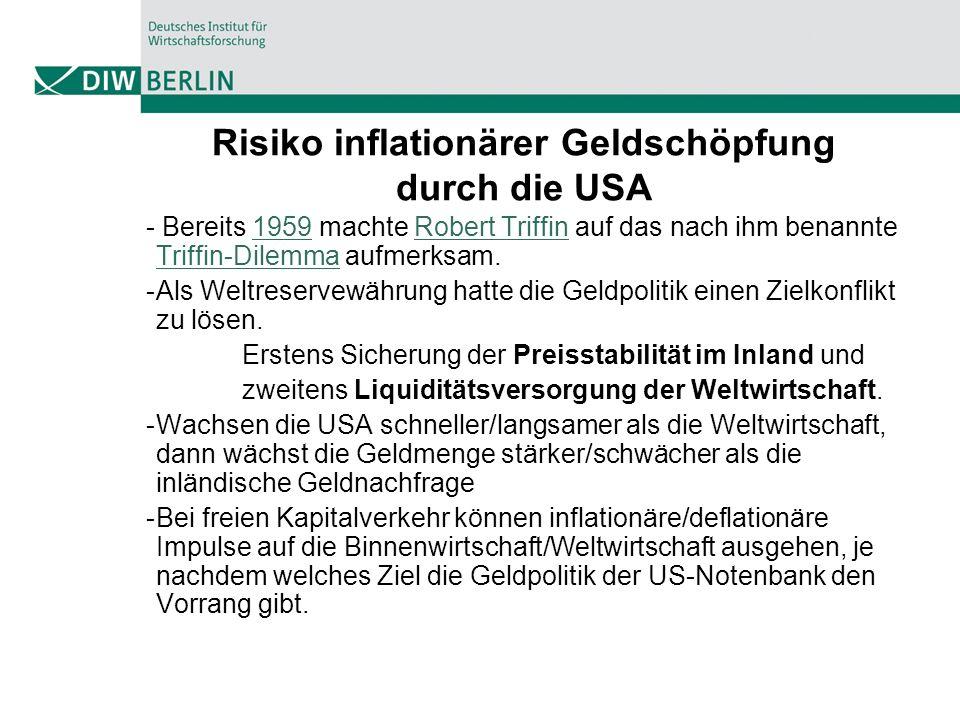-In dem Maße, wie sich die außerhalb des Landes umlaufende Dollarmenge erhöhte, nahm aber auch die Golddeckung und somit das Vertrauen in die Währung ab.