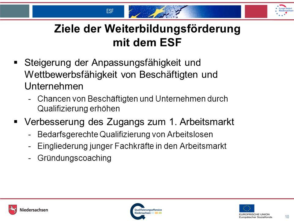 10 Ziele der Weiterbildungsförderung mit dem ESF Steigerung der Anpassungsfähigkeit und Wettbewerbsfähigkeit von Beschäftigten und Unternehmen -Chancen von Beschäftigten und Unternehmen durch Qualifizierung erhöhen Verbesserung des Zugangs zum 1.