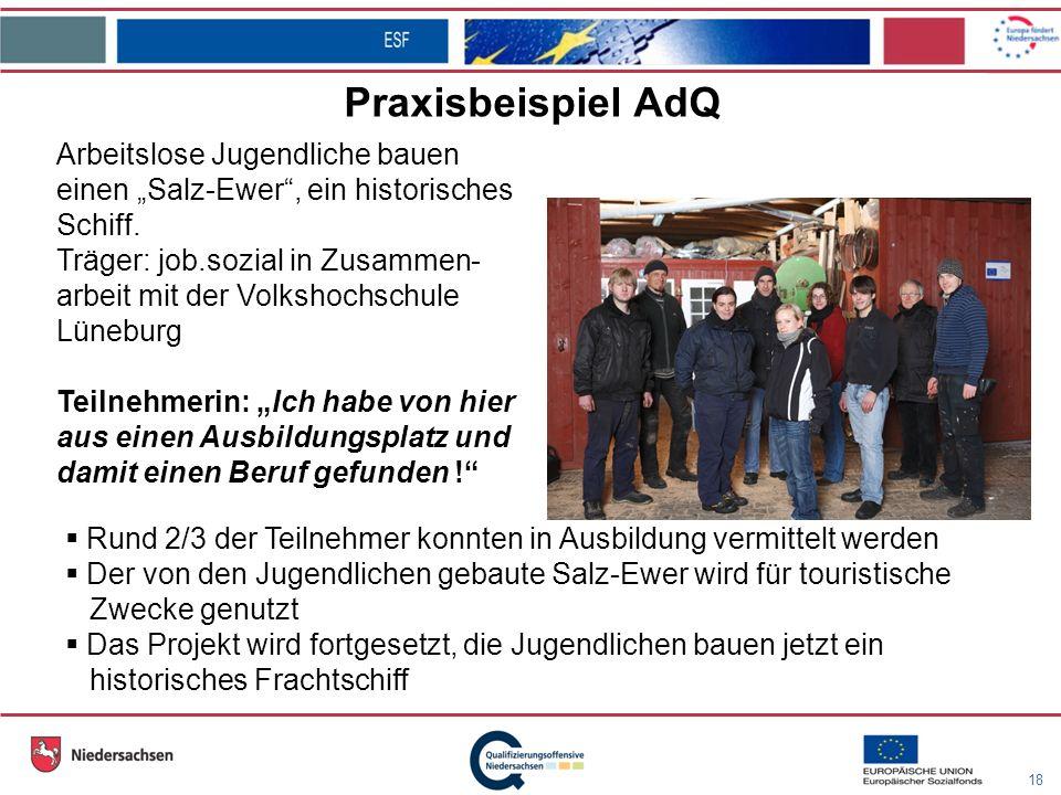18 Praxisbeispiel AdQ Arbeitslose Jugendliche bauen einen Salz-Ewer, ein historisches Schiff.