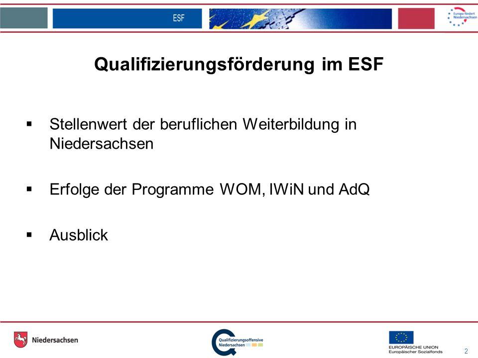 2 Qualifizierungsförderung im ESF Stellenwert der beruflichen Weiterbildung in Niedersachsen Erfolge der Programme WOM, IWiN und AdQ Ausblick