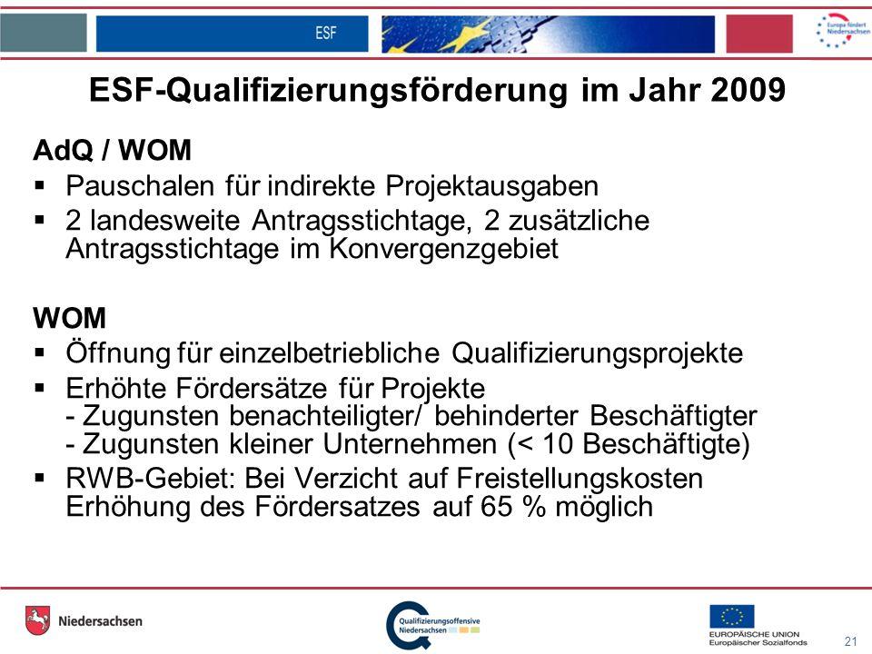 21 ESF-Qualifizierungsförderung im Jahr 2009 AdQ / WOM Pauschalen für indirekte Projektausgaben 2 landesweite Antragsstichtage, 2 zusätzliche Antragsstichtage im Konvergenzgebiet WOM Öffnung für einzelbetriebliche Qualifizierungsprojekte Erhöhte Fördersätze für Projekte - Zugunsten benachteiligter/ behinderter Beschäftigter - Zugunsten kleiner Unternehmen (< 10 Beschäftigte) RWB-Gebiet: Bei Verzicht auf Freistellungskosten Erhöhung des Fördersatzes auf 65 % möglich