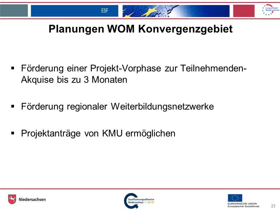 23 Planungen WOM Konvergenzgebiet Förderung einer Projekt-Vorphase zur Teilnehmenden- Akquise bis zu 3 Monaten Förderung regionaler Weiterbildungsnetzwerke Projektanträge von KMU ermöglichen