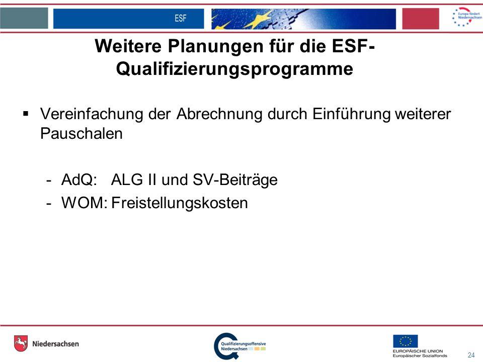 24 Weitere Planungen für die ESF- Qualifizierungsprogramme Vereinfachung der Abrechnung durch Einführung weiterer Pauschalen -AdQ: ALG II und SV-Beiträge -WOM: Freistellungskosten