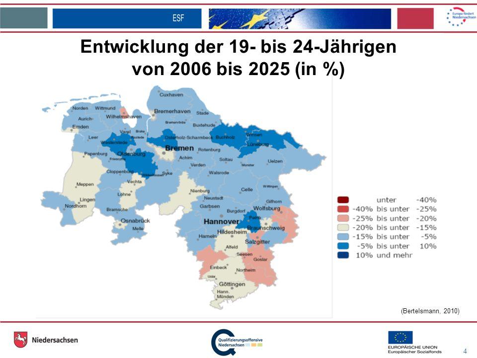 4 (Bertelsmann, 2010) Entwicklung der 19- bis 24-Jährigen von 2006 bis 2025 (in %)