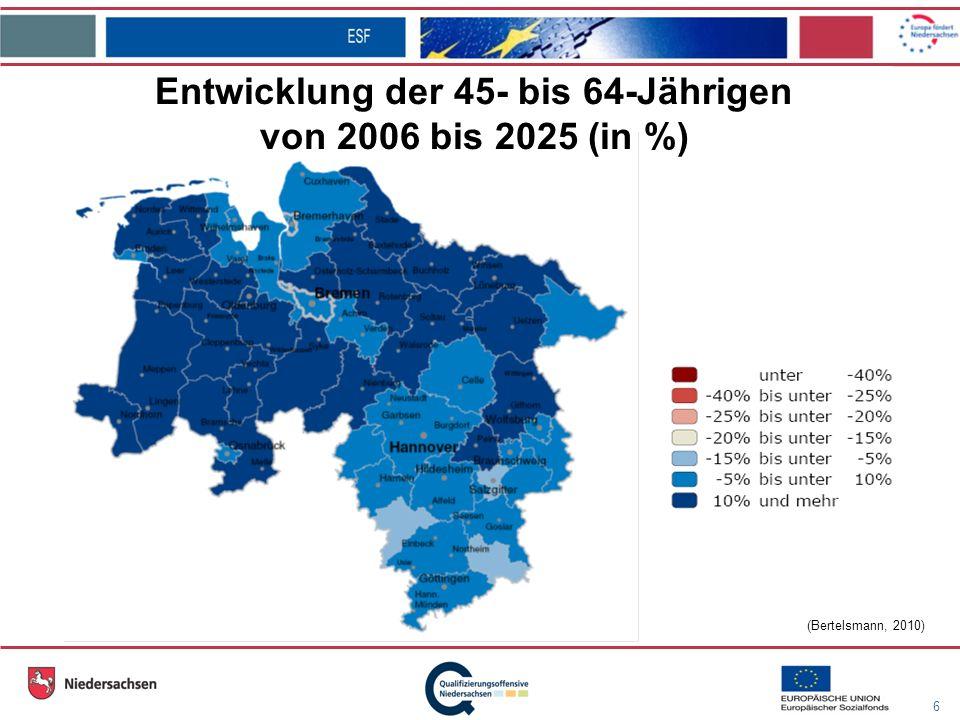 6 (Bertelsmann, 2010) Entwicklung der 45- bis 64-Jährigen von 2006 bis 2025 (in %)