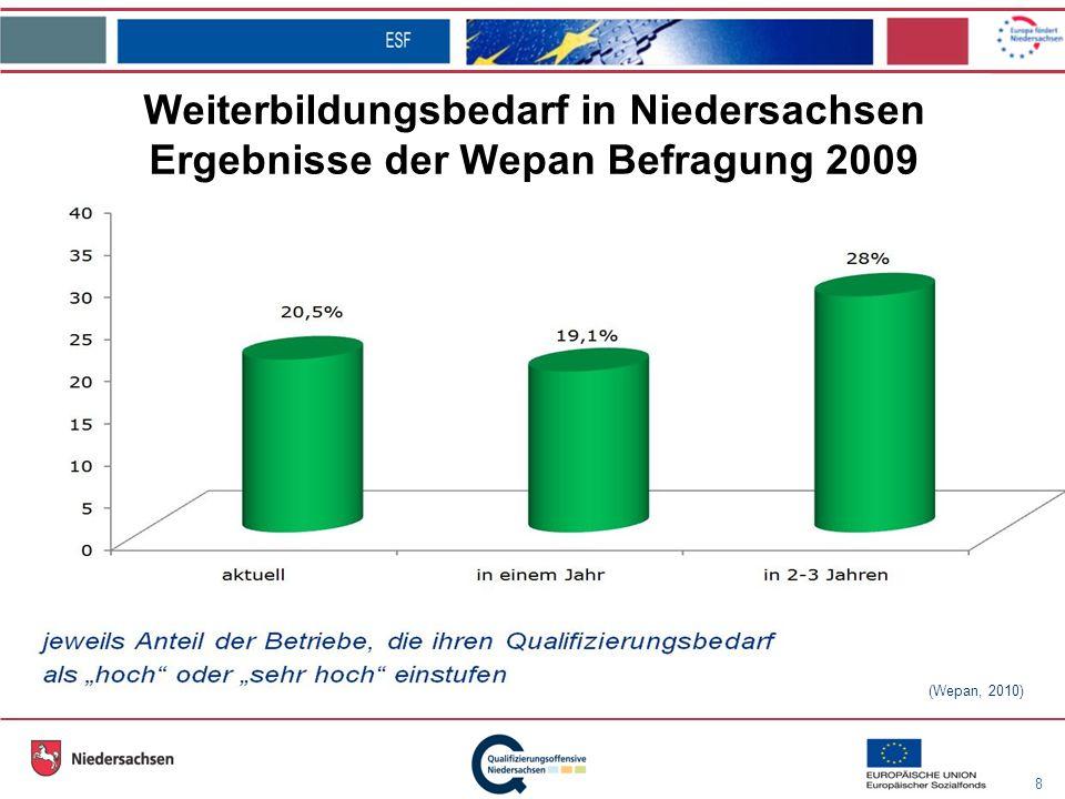 8 Weiterbildungsbedarf in Niedersachsen Ergebnisse der Wepan Befragung 2009 (Wepan, 2010)