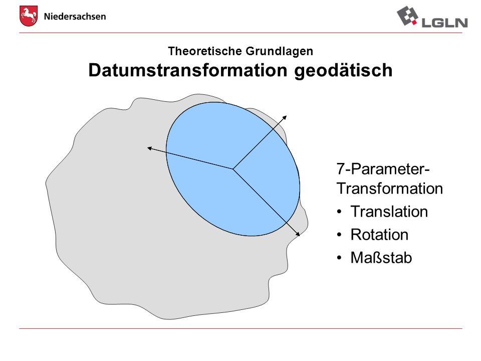 Theoretische Grundlagen Datumstransformation geodätisch 7-Parameter- Transformation Translation Rotation Maßstab