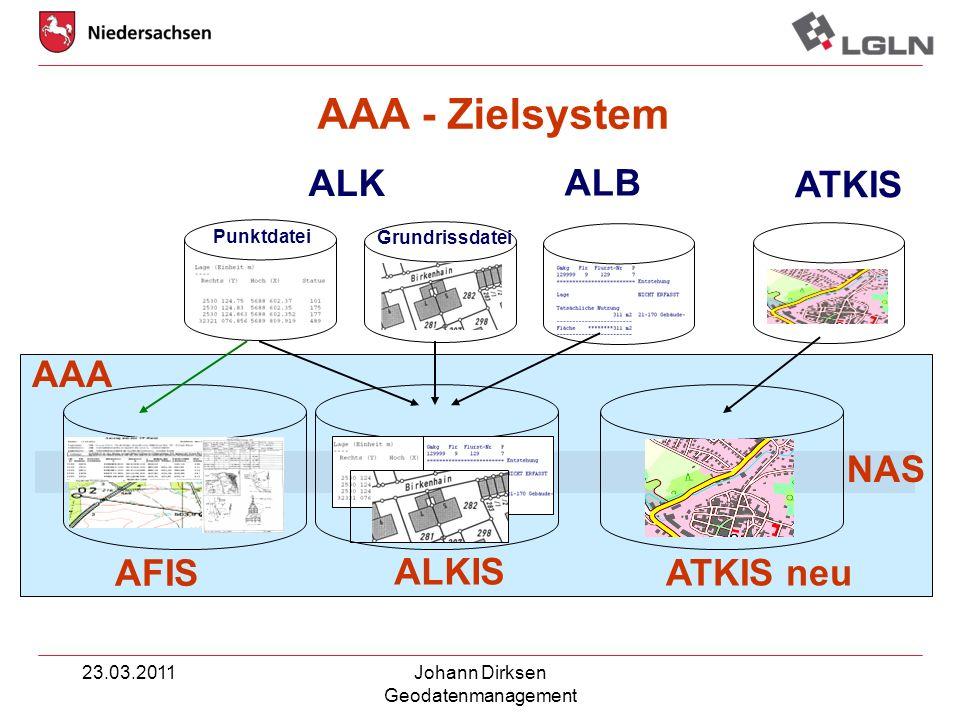 23.03.2011Johann Dirksen Geodatenmanagement AAA - Zielsystem ALK ATKIS Punktdatei Grundrissdatei ALB ATKIS neu ALKIS AFIS AAA NAS