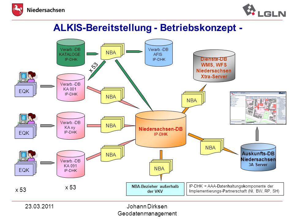 23.03.2011Johann Dirksen Geodatenmanagement EQK Verarb.-DB KA 001 IP-DHK Verarb.-DB KA xy IP-DHK Verarb.-DB KA 091 IP-DHK x 53 Niedersachsen-DB IP-DHK