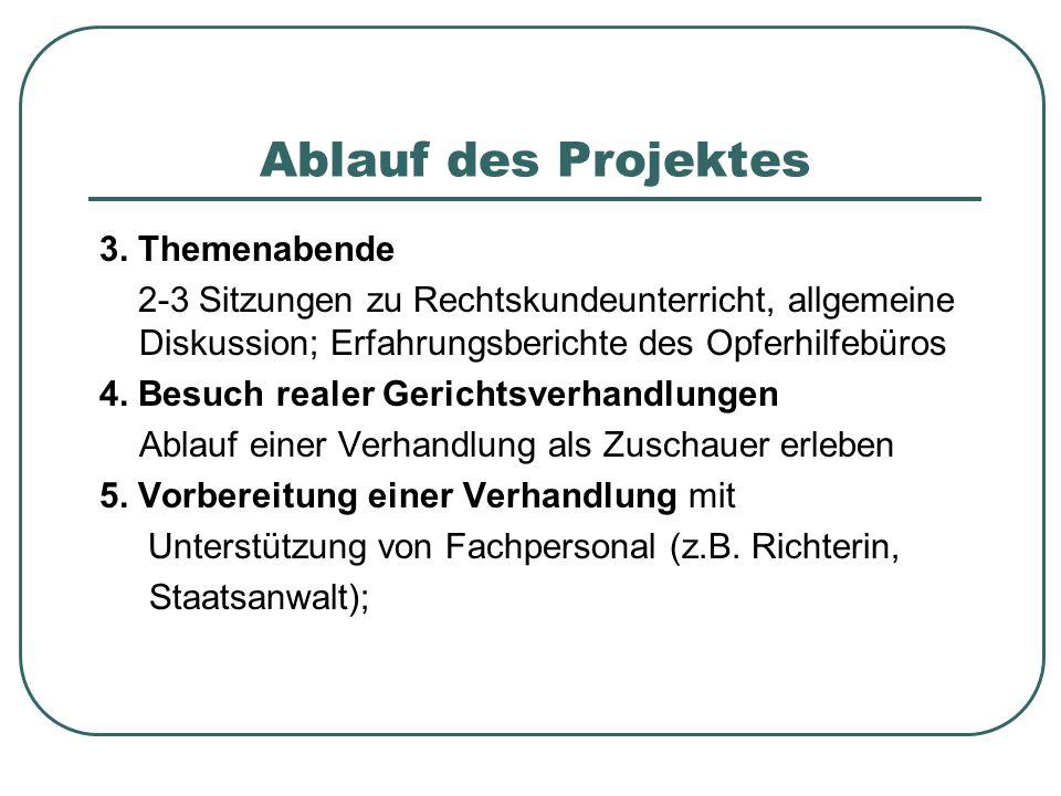 Ablauf des Projektes 3. Themenabende 2-3 Sitzungen zu Rechtskundeunterricht, allgemeine Diskussion; Erfahrungsberichte des Opferhilfebüros 4. Besuch r
