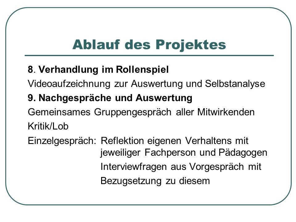 Ablauf des Projektes 8. Verhandlung im Rollenspiel Videoaufzeichnung zur Auswertung und Selbstanalyse 9. Nachgespräche und Auswertung Gemeinsames Grup
