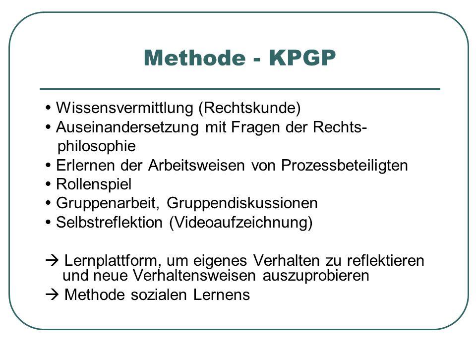 Methode - KPGP Wissensvermittlung (Rechtskunde) Auseinandersetzung mit Fragen der Rechts- philosophie Erlernen der Arbeitsweisen von Prozessbeteiligte