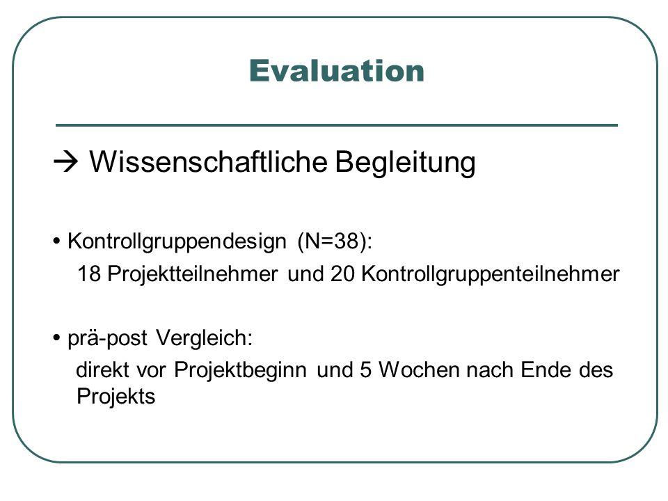 Evaluation Wissenschaftliche Begleitung Kontrollgruppendesign (N=38): 18 Projektteilnehmer und 20 Kontrollgruppenteilnehmer prä-post Vergleich: direkt