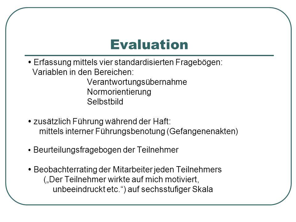 Evaluation Erfassung mittels vier standardisierten Fragebögen: Variablen in den Bereichen: Verantwortungsübernahme Normorientierung Selbstbild zusätzl
