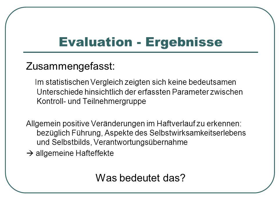 Evaluation - Ergebnisse Zusammengefasst: Im statistischen Vergleich zeigten sich keine bedeutsamen Unterschiede hinsichtlich der erfassten Parameter z