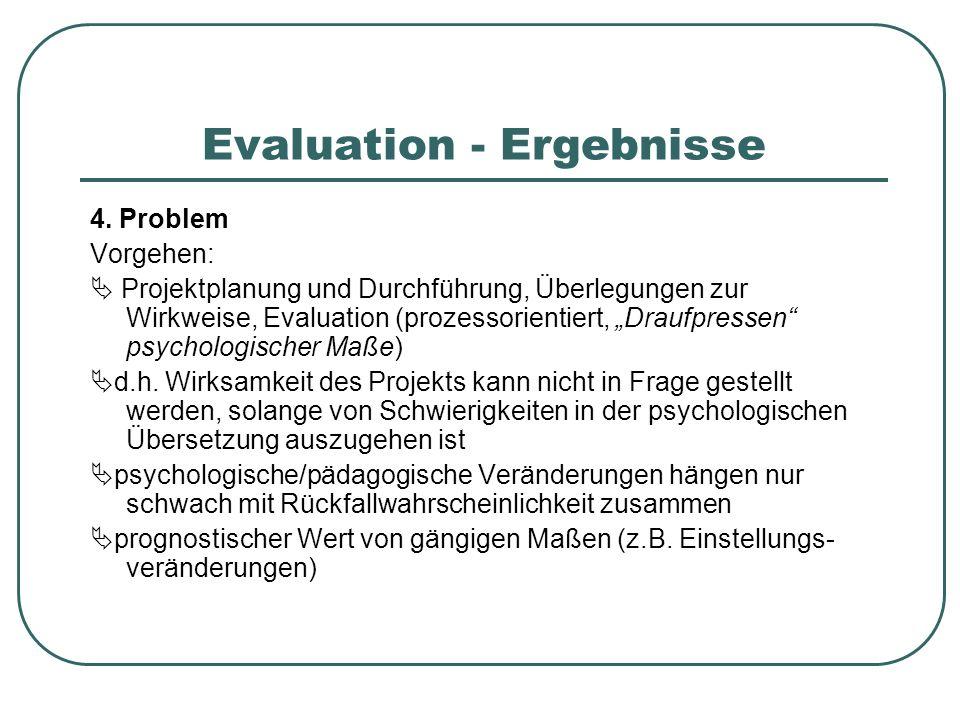 Evaluation - Ergebnisse 4. Problem Vorgehen: Projektplanung und Durchführung, Überlegungen zur Wirkweise, Evaluation (prozessorientiert, Draufpressen