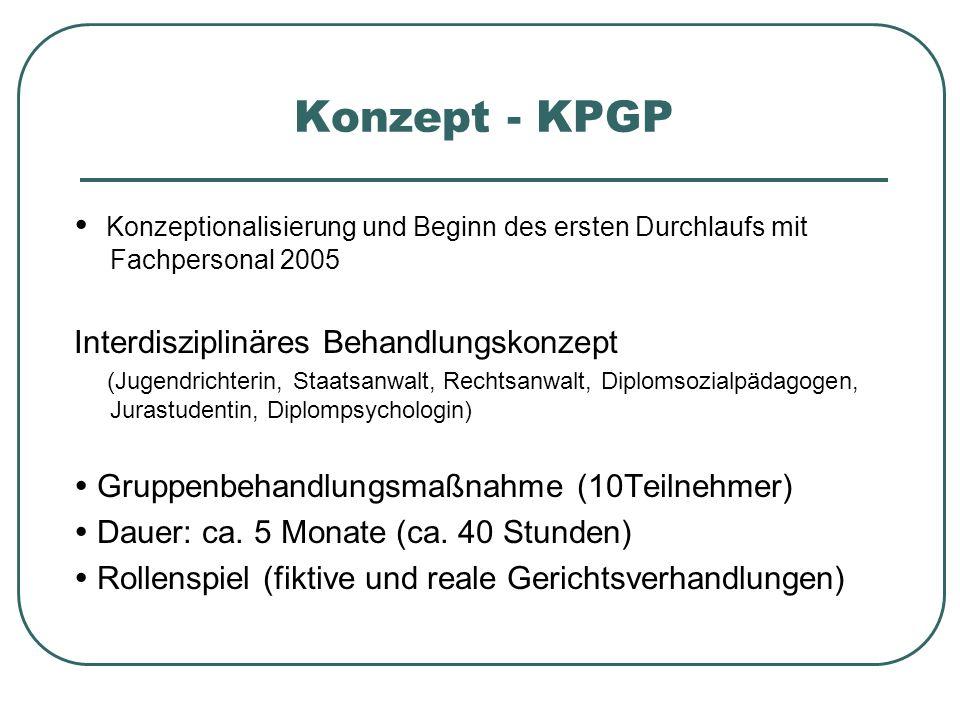Konzept - KPGP Konzeptionalisierung und Beginn des ersten Durchlaufs mit Fachpersonal 2005 Interdisziplinäres Behandlungskonzept (Jugendrichterin, Sta