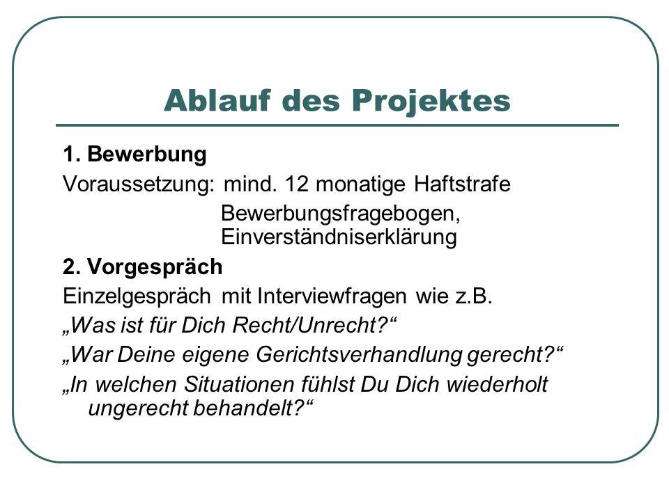 Ablauf des Projektes 1. Bewerbung Voraussetzung: mind. 12 monatige Haftstrafe Bewerbungsfragebogen, Einverständniserklärung 2. Vorgespräch Einzelgespr