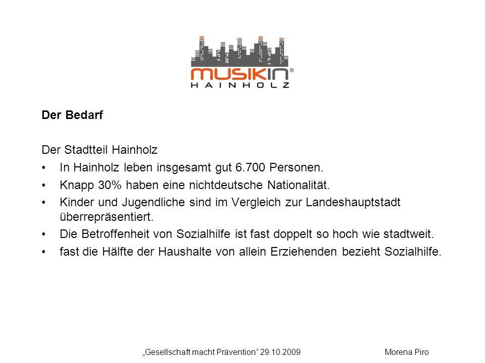 Der Bedarf Der Stadtteil Hainholz In Hainholz leben insgesamt gut 6.700 Personen. Knapp 30% haben eine nichtdeutsche Nationalität. Kinder und Jugendli