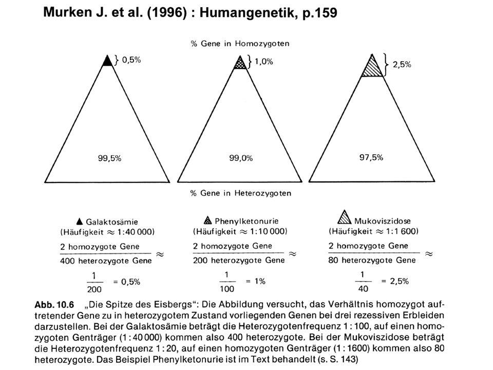 Phenylketonurie (PKU) Diätbehandlung: Konsequent Phenylalanin-arme, Tyrosin-angereicherte Diät so früh wie möglich!!!