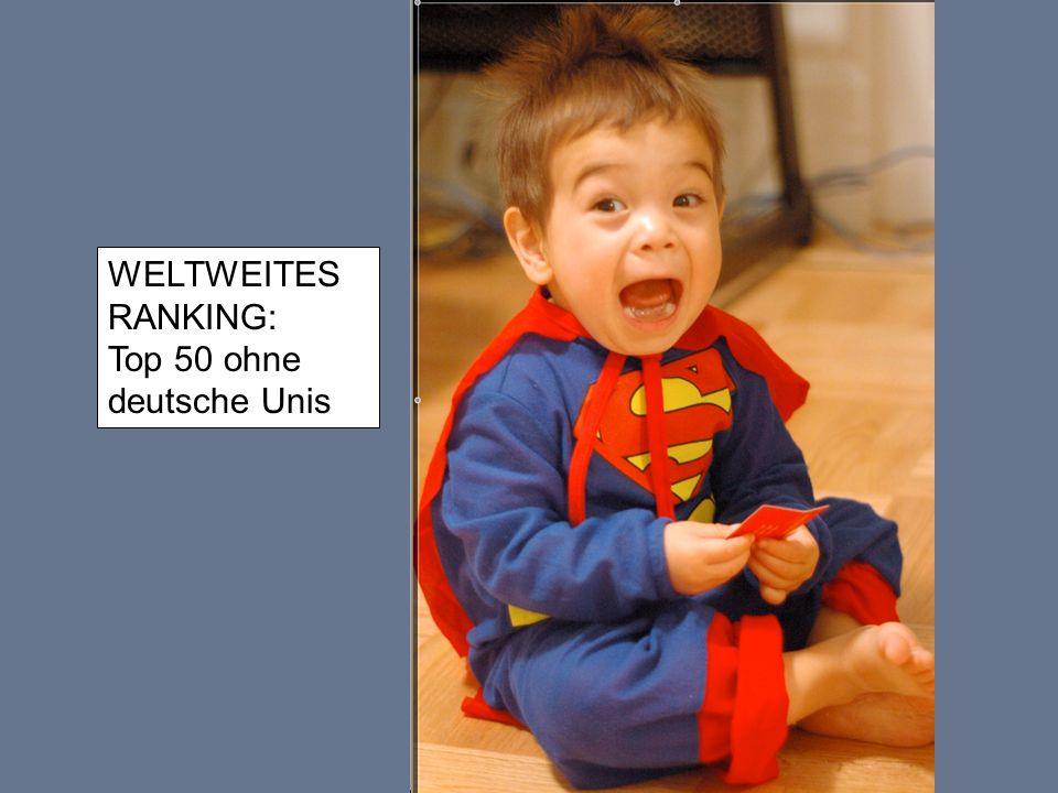 WELTWEITES RANKING: Top 50 ohne deutsche Unis