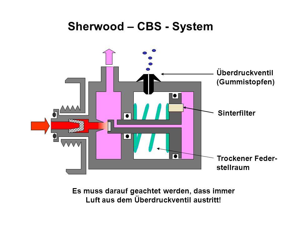 Sherwood – CBS - System Sinterfilter Überdruckventil (Gummistopfen) Trockener Feder- stellraum Es muss darauf geachtet werden, dass immer Luft aus dem