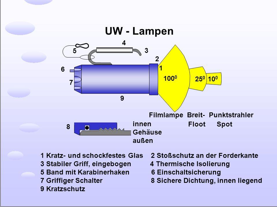 UW - Lampen 100 0 25 0 10 0 5 4 3 6 9 8 innen Gehäuse außen 1 2 7 Filmlampe Breit- Punktstrahler Floot Spot 1 Kratz- und schockfestes Glas 2 Stoßschut