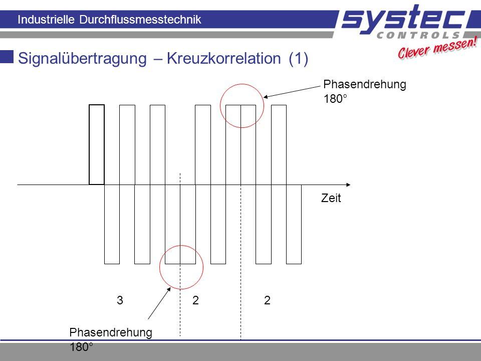 Industrielle Durchflussmesstechnik Signalübertragung – Kreuzkorrelation (1) Zeit 322 Phasendrehung 180°