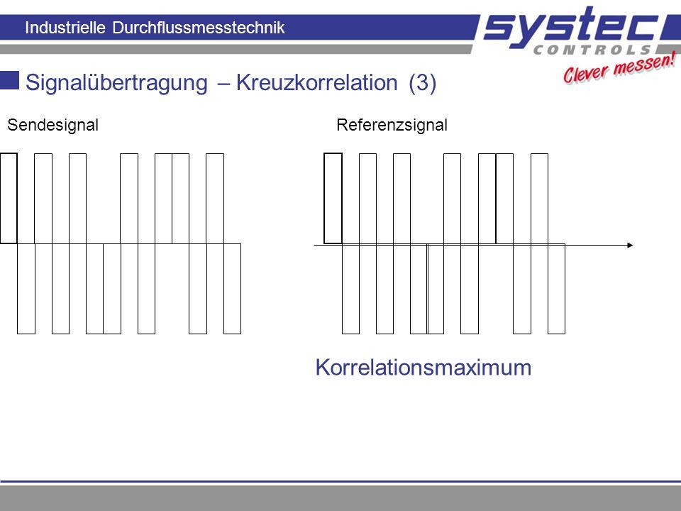Industrielle Durchflussmesstechnik Signalübertragung – Kreuzkorrelation (3) ReferenzsignalSendesignal Korrelationsmaximum