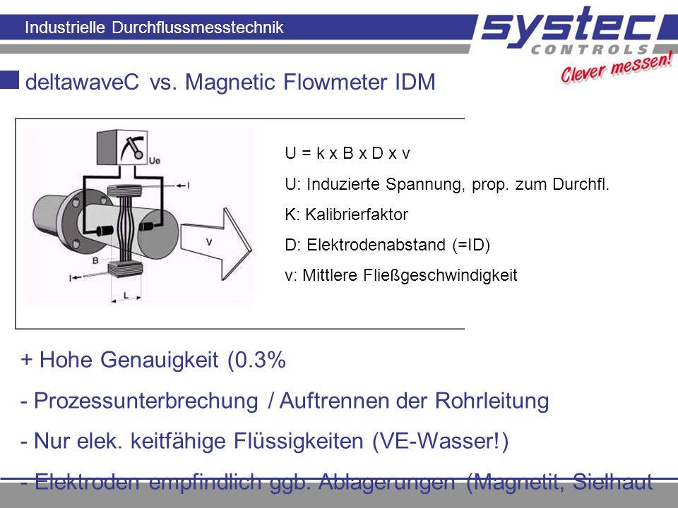 Industrielle Durchflussmesstechnik Prinzip der Laufzeitmessung deltawaveC vs. Magnetic Flowmeter IDM + Hohe Genauigkeit (0.3% - Prozessunterbrechung /