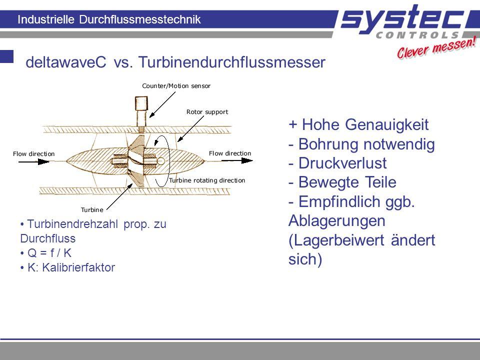 Industrielle Durchflussmesstechnik Prinzip der Laufzeitmessung deltawaveC vs. Turbinendurchflussmesser + Hohe Genauigkeit - Bohrung notwendig - Druckv