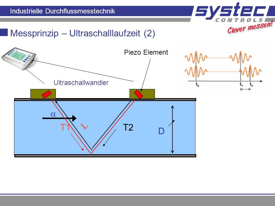 Industrielle Durchflussmesstechnik Prinzip der Laufzeitmessung T1 L D Messprinzip – Ultraschalllaufzeit (2) Ultraschallwandler T2 Piezo Element