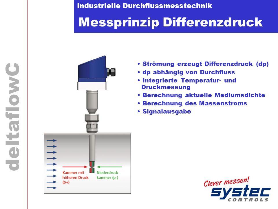 Industrielle Durchflussmesstechnik deltaflowC Messprinzip Differenzdruck Strömung erzeugt Differenzdruck (dp) dp abhängig von Durchfluss Integrierte T