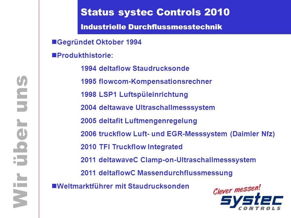 Industrielle Durchflussmesstechnik Wir über uns Status systec Controls 2010 Gegründet Oktober 1994 Produkthistorie: 1994 deltaflow Staudrucksonde 1995