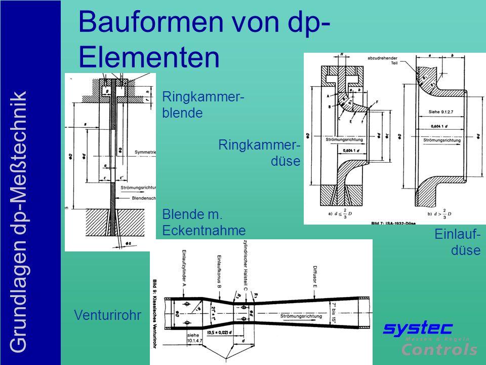 Grundlagen dp-Meßtechnik Bauformen von dp- Elementen Ringkammer- blende Blende m. Eckentnahme Venturirohr Ringkammer- düse Einlauf- düse