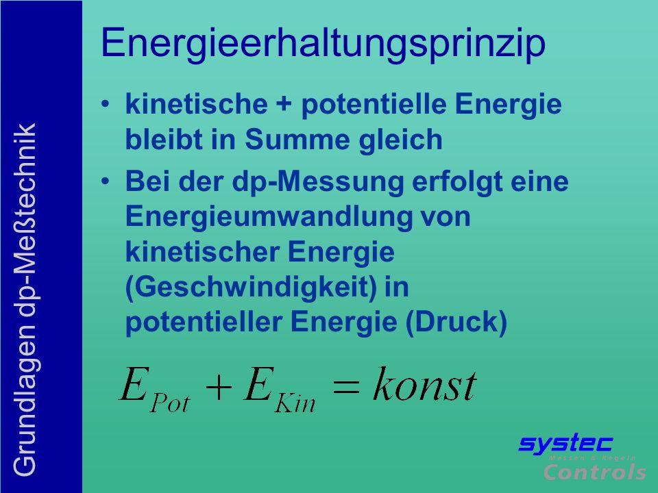 Grundlagen dp-Meßtechnik Energieerhaltungsprinzip kinetische + potentielle Energie bleibt in Summe gleich Bei der dp-Messung erfolgt eine Energieumwan