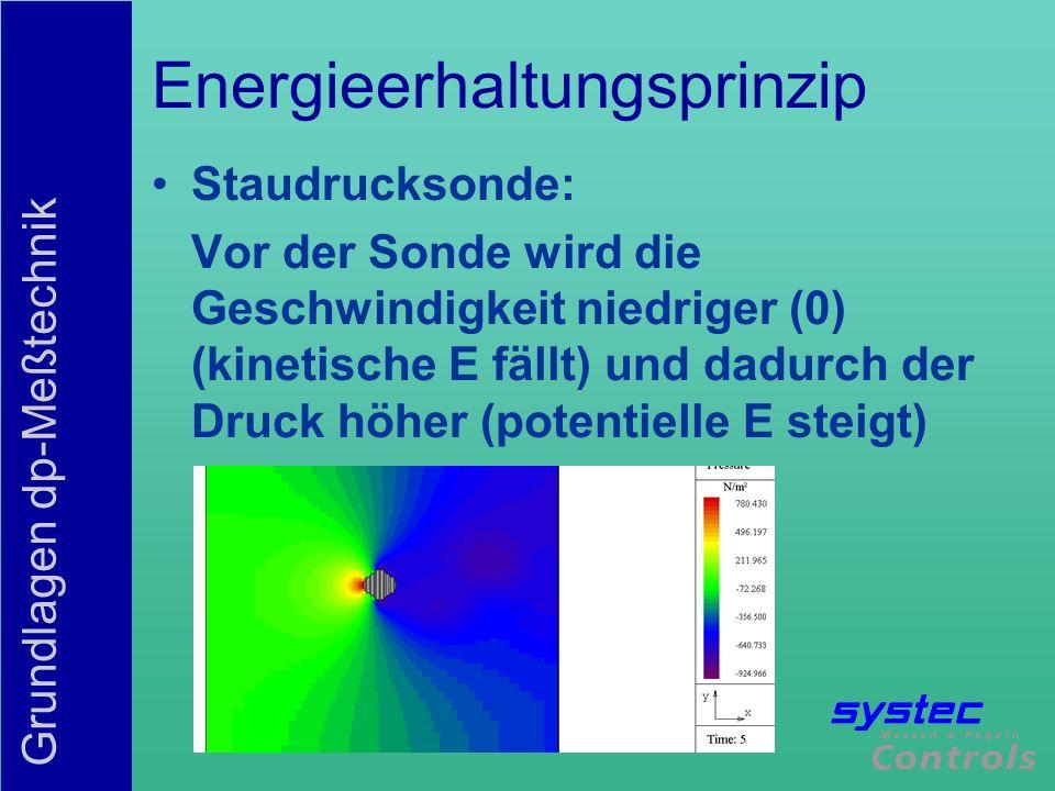 Grundlagen dp-Meßtechnik Energieerhaltungsprinzip Staudrucksonde: Vor der Sonde wird die Geschwindigkeit niedriger (0) (kinetische E fällt) und dadurc
