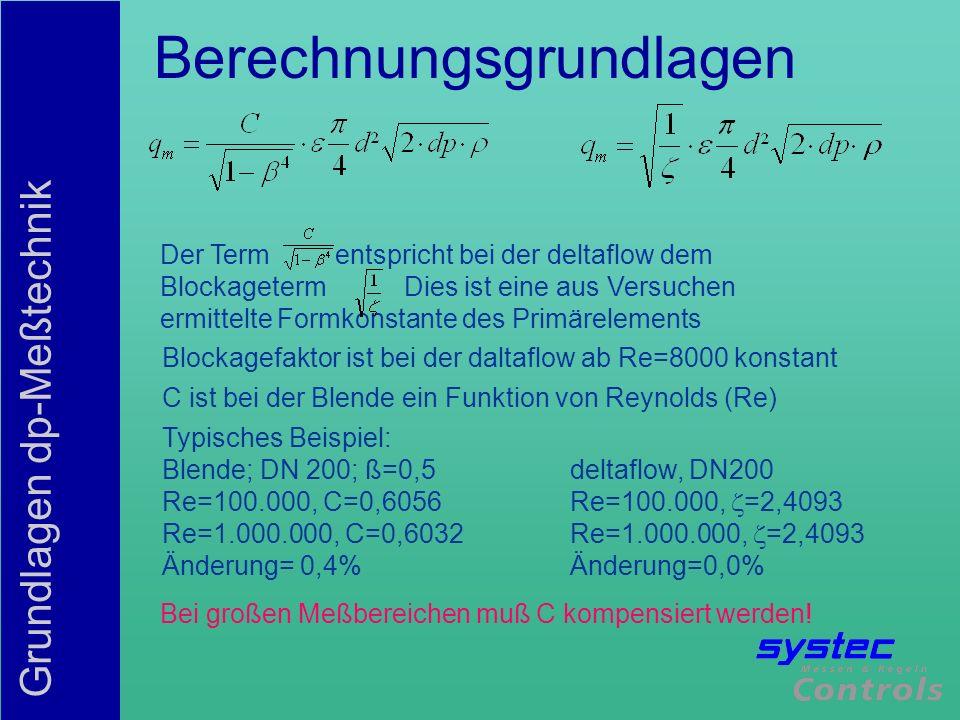 Grundlagen dp-Meßtechnik Berechnungsgrundlagen Der Term entspricht bei der deltaflow dem Blockageterm Dies ist eine aus Versuchen ermittelte Formkonst