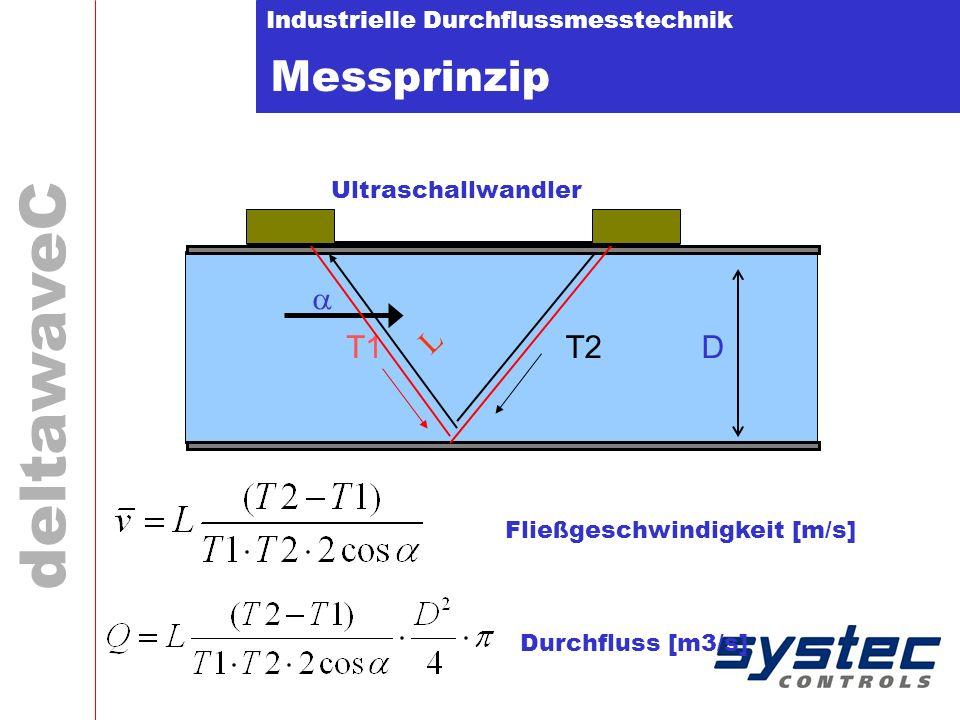 Industrielle Durchflussmesstechnik deltawaveC Messprinzip Prinzip der Laufzeitmessung T1 L D Ultraschallwandler T2 Fließgeschwindigkeit [m/s] Durchfluss [m3/s]