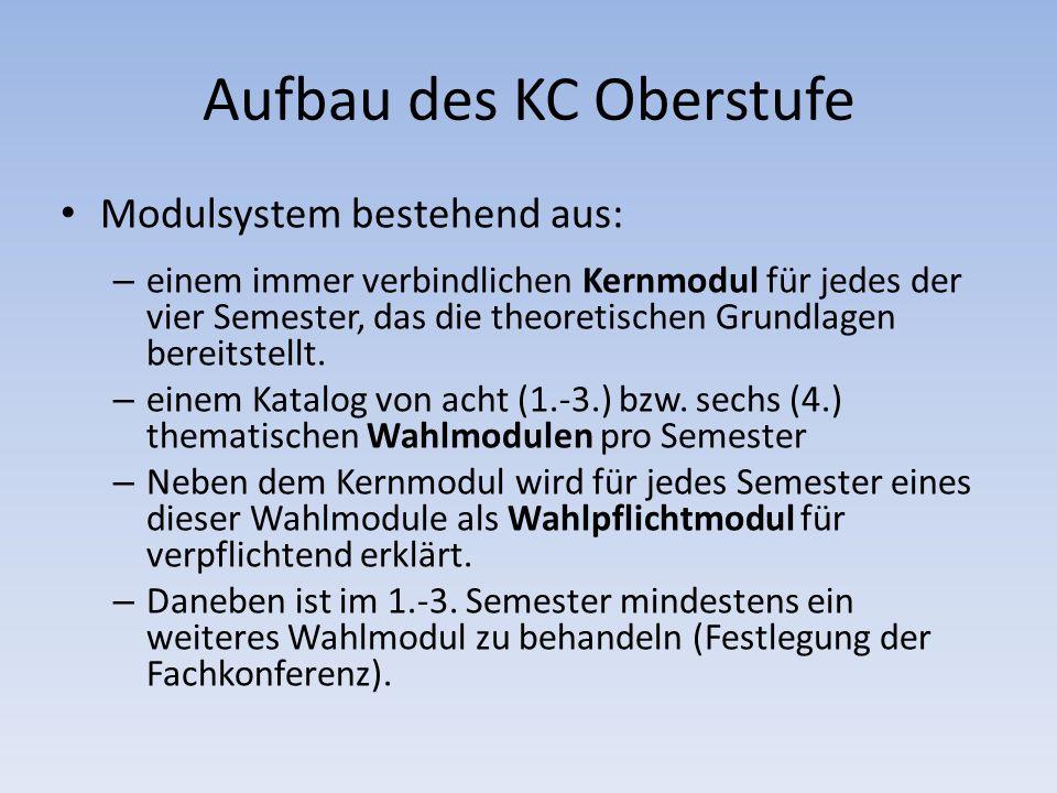 Aufbau des KC Oberstufe Modulsystem bestehend aus: – einem immer verbindlichen Kernmodul für jedes der vier Semester, das die theoretischen Grundlagen